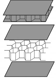 ساختار ساندویچ پنل