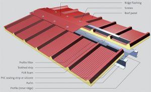 انواع ساندویچ پانل سقفی